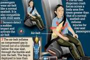 The blow-up seatbelt