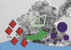 Nanodiamonds cut through dirt to bring back 'bling' to low temperature laundry