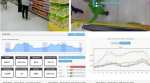 3D Motion and Heat Sensing Technology Captures Shoppers In-Store Behavior