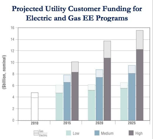 utilityexpenditure