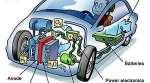 Return of the Hydrogen Car?