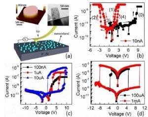 Advancing Resistive Memory to Improve Portable Electronics