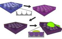 New coating turns ordinary glass into superglass
