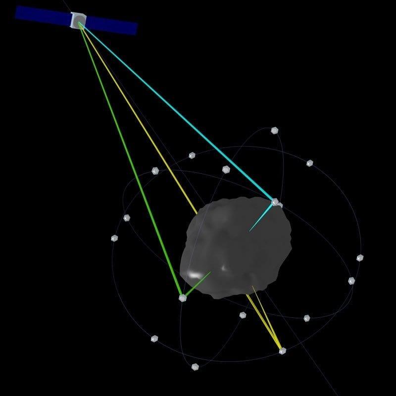 AsteroidMoveSquareShotBig