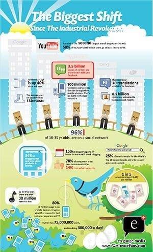 Social_media_revolution