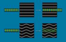 A new wrinkle in the control of sound and light waves