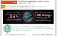 Understanding the Internet of Things: Towards a Smart Planet