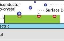 Nanotech Breakthrough Promises Super-Accurate Handheld Bomb Detectors
