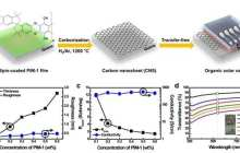 Making Dreams Come True : Mass Producing Graphene from Plastic?