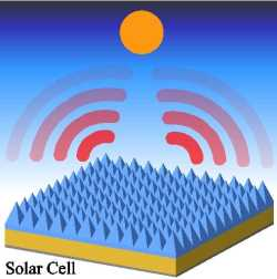 This drawing demonstrates how solar cells cool themselves by shepherding away unwanted thermal radiation. The pyramid structures made of silica glass provide maximal radiative cooling capability. Credit: L. Zhu, Stanford University.