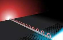Atomically thin material opens door for integrated nanophotonic circuits