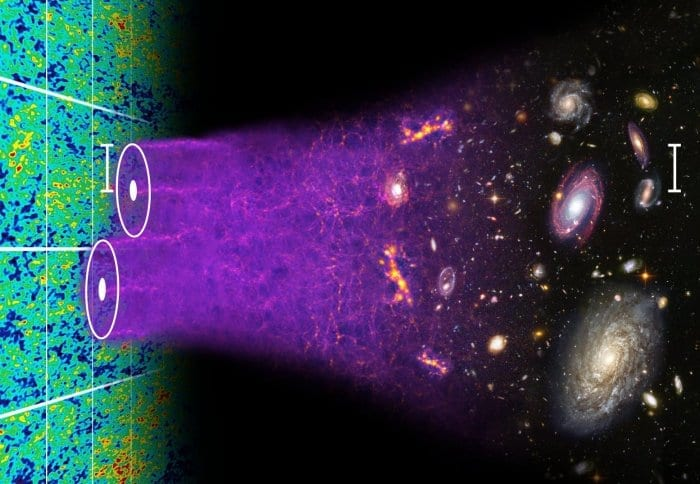 Researchers use real data rather than theory to measure the cosmos