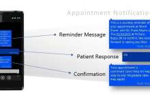 Study reveals text messages prevent 1 in 6 patients from failing to take medicine