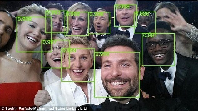 Facial recognition breakthrough:'Deep Dense' software spots faces in images even if they're partially hidden or UPSIDE DOWN