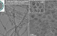 Researchers developed a cost-effective and efficient rival for platinum