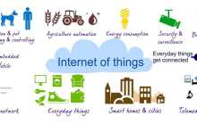 An Internet of Things reality check