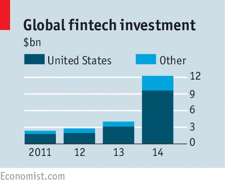 via The Economist