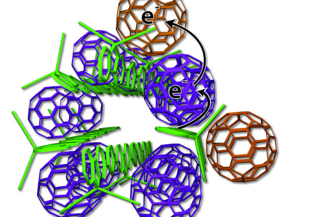 The scientists devised a new arrangement of solar cell ingredients, with bundles of polymer donors (green rods) and neatly organized fullerene acceptors (purple, tan) UCLA Chemistry