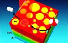 Rice researchers demo highly-efficient solar water-splitting technology