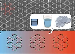 PSI researchers have created a magnetic metamaterial made of long nanomagnets, arranged in a flat, honeycomb pattern. The arrangement of magnetization in the synthetic material assumed very different states at different temperatures—just like molecules in ice are more ordered than in water, and are in turn more ordered in water than in steam. Courtesy of PSI/Luca Anghinolfi