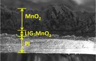 Scientists see the light on microsupercapacitors - powerful energy storage possible