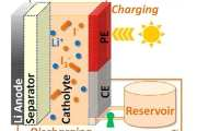 Eco-friendly Battery and Solar Cell All-in-One