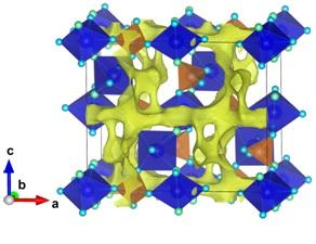 Polyhedral representation of the crystal structure of fluoride-phosphate of vanadium and potassium. The yellow denotes a three-dimensional channel system, which provides rapid transport of Li+ ions. CREDIT Stanislav Fedotov