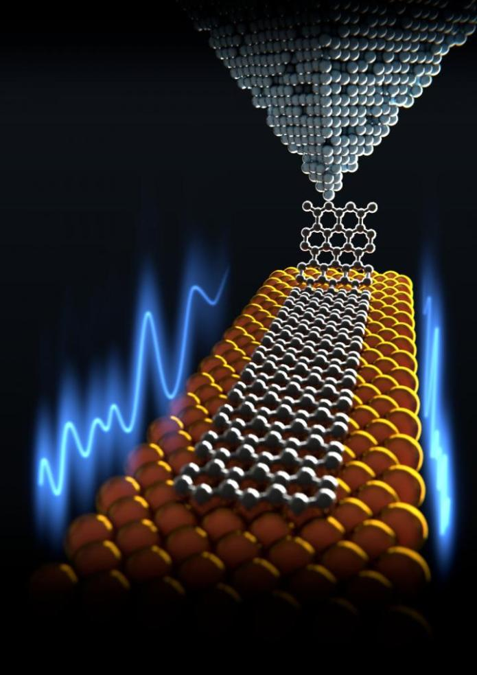 A graphen nanoribbon was anchored at the tip of a atomic force microscope and dragged over a gold surface. The observed friction force was extremely low. CREDIT University of Basel, Department of Physics