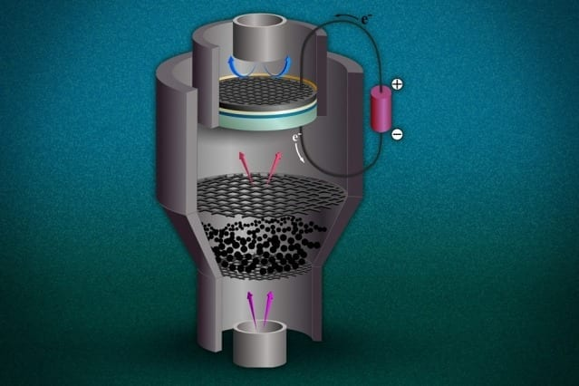 This illustration depicts a possible configuration for the combined system proposed by MIT researchers. At the bottom, steam (pink arrows) passes through pulverized coal, releasing gaseous fuel (red arrows) made up of hydrogen and carbon monoxide. This fuel goes into a solid oxide fuel cell (disks near top), where it reacts with oxygen from the air (blue arrows) to produce electricity (loop at right). Illustration: Jeffrey Hanna
