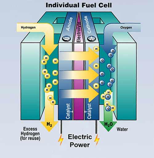 via energystoragesense.com