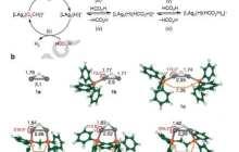 New molecular design to get hydrogen-powered cars motoring