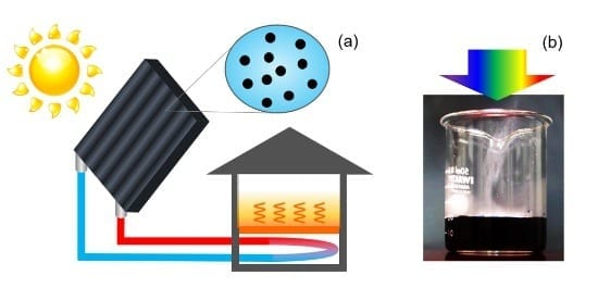 Figure: (a) Diagram showing a solar water heating system using nanoparticles. (b) Application of condensed light from a solar simulator to water with dispersed TiN nanoparticles. Note that rising water vapor can be seen even before the water temperature increases. via: NIMS