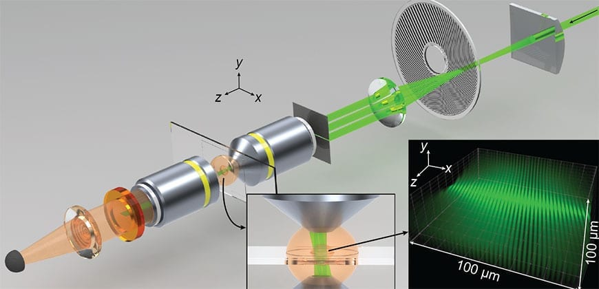 Breakthrough in biological imaging: Fluorescent holography