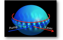Water-wave laser for studying the interaction of light and fluid at the nanoscale level