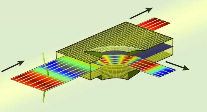 Illustration of a light bender based on the newly proposed technique: light propagates along the surface of an optical chip and flows into a metamaterial layer from the left. Thanks to a specific thickness variation, the light is either bent to the right or allowed to propagate straight through towards the exit of the optical chip without being disrupted. Illustration: Sophie Viaene