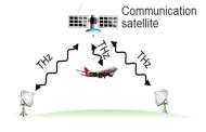 Terahertz wireless breakthrough enables data rates 10 times or more faster than that offered by 5G