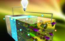An approach to capturing atmospheric nitrogen that can be used in a battery
