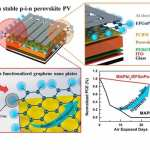 A new approach to low-cost and highly stable perovskite solar cells