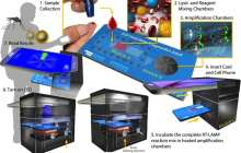 Detecting pathogens with a normal smartphone and an integrated lab-on-a-chip at point-of-care