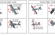 Could independently controlled wings give aerial vehicles a big advantage?