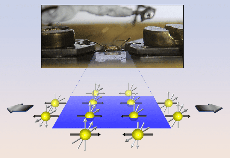Piezomagnetic material changes its magnetic properties when put under mechanical strain
