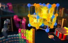 Speeding up material discovery from years to months