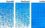 New tool could vastly increase the speed and precision with which disease and drug effects are analyzed