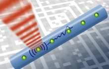 Paving the way to a scalable quantum technology