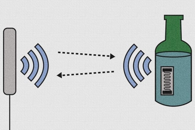 Simple, scalable wireless system uses the RFID tags on billions of products to sense food contamination