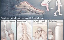 Restless legs syndrome gets a real starting point for potential treatments