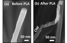 Directly converting carbon fibers and nanotubes into diamond fibers at ambient temperature and pressure