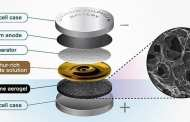 Lithium sulphur batteries start generating more serious interest