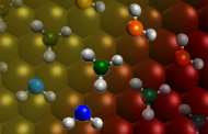 New technology can speed up chemical reactions 10,000 times faster than the current reaction rate limit