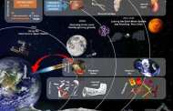 3D-printing skin and bone so astronauts might heal themselves on missions